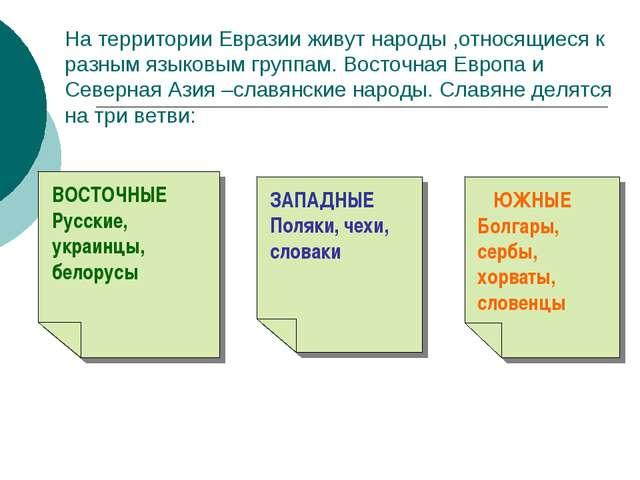 На территории Евразии живут народы ,относящиеся к разным языковым группам. Во...