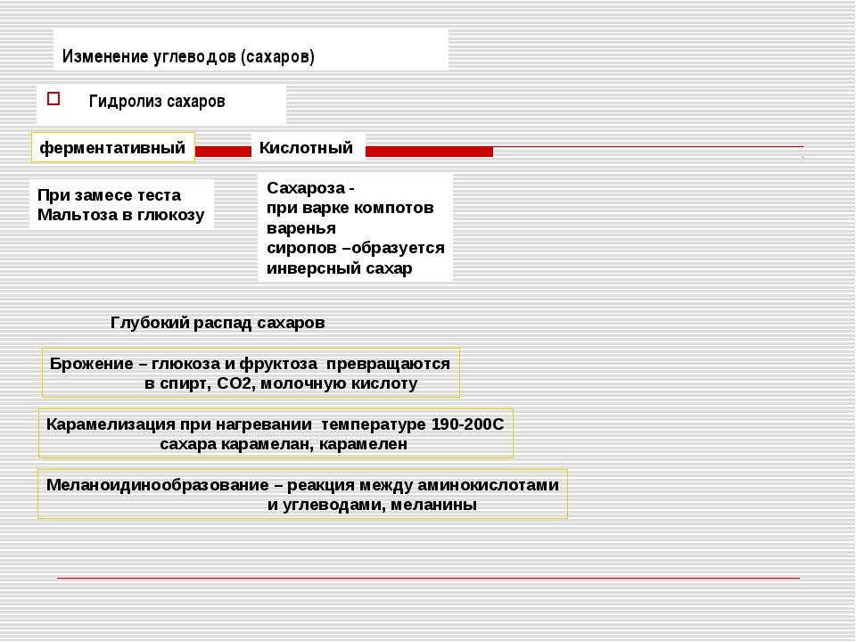 Изменение углеводов (сахаров) Гидролиз сахаров ферментативный При замесе тест...