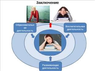 Заключение Образовательная деятельность Воспитательная деятельность Развивающ