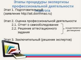 Этапы процедуры экспертизы профессиональной деятельности педагога Этап 1. Под
