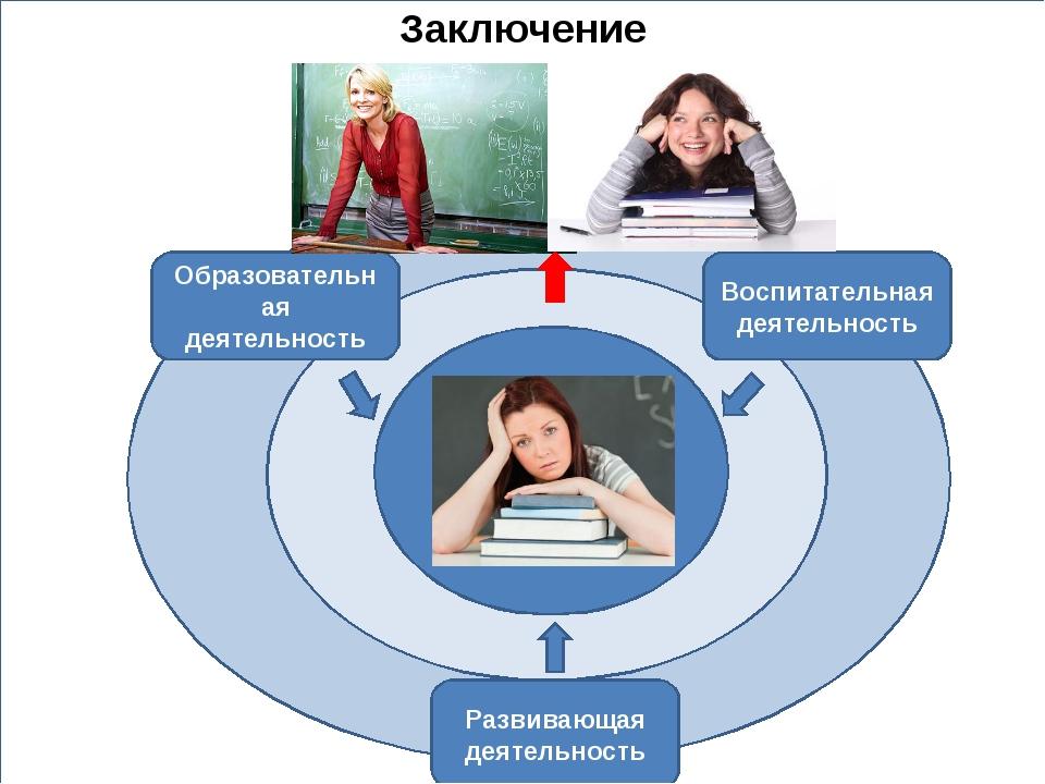 Заключение Образовательная деятельность Воспитательная деятельность Развивающ...