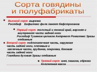Высший сорт- вырезка Ростбиф Бифштекс филе лангет бефстроганов Первый сорт- т