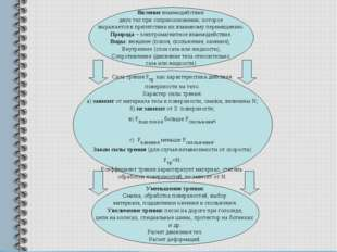 Явление взаимодействия двух тел при соприкосновении, которое выражается в пре