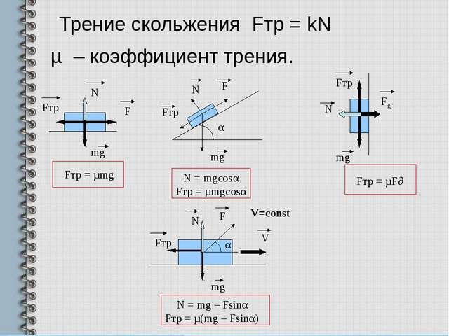Трение скольжения Fтр = kN µ – коэффициент трения. Fтр N mg F Fтр = µF∂ N = m...