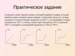 Практическое задание К каждой из ниже перечисленных ситуаций подберите график