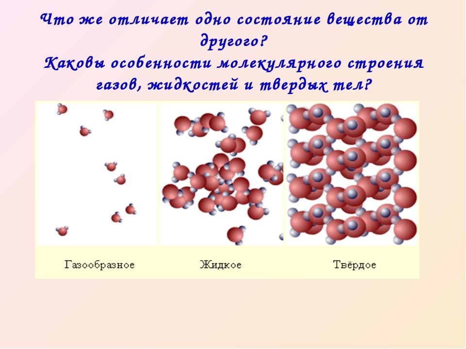 Что же отличает одно состояние вещества от другого? Каковы особенности молек...