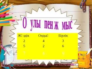9 6 7 ЖүздікОндықБірлік 2 4 3 5 2 6