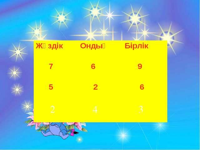 3 4 2 ЖүздікОндықБірлік 7 6 9 5 2  6
