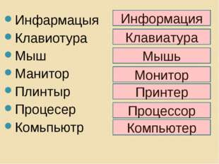 Инфармацыя Клавиотура Мыш Манитор Плинтыр Процесер Комьпьютр Информация Клави