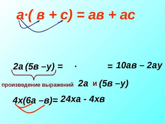 2а (5в –у) произведение выражений 2а (5в –у) и = · = 10ав – 2ау а·( в + с) =...