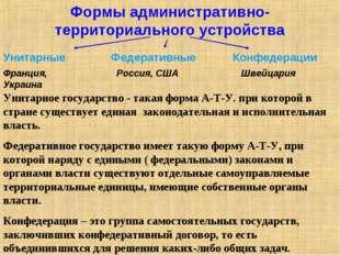 Формы административно-территориального устройства Унитарные Федеративные Конф