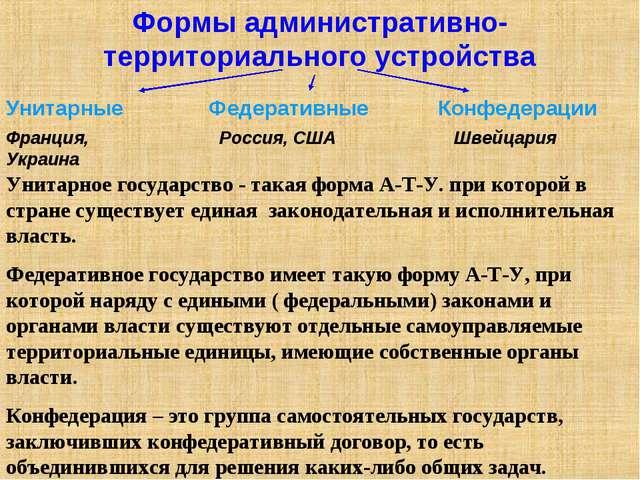 Формы административно-территориального устройства Унитарные Федеративные Конф...