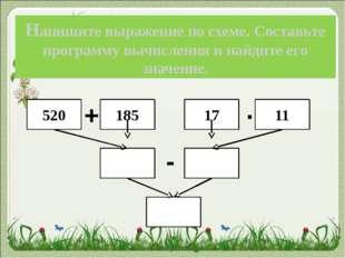 Напишите выражение по схеме. Составьте программу вычисления и найдите его зна