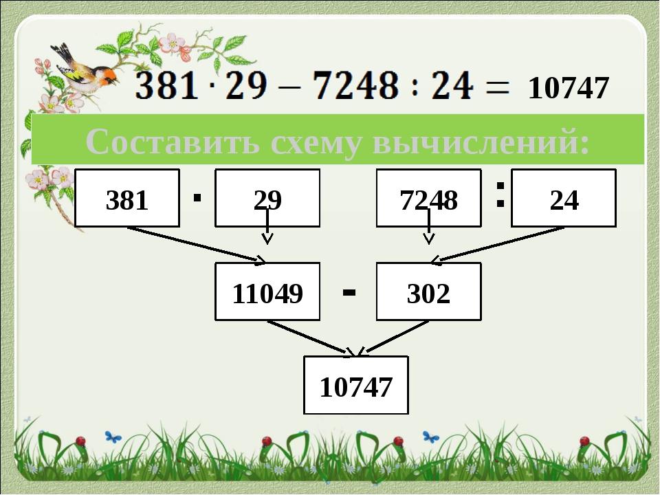 Составить схему вычислений: 10747 381 29 10747 11049 302 7248 24 . : -