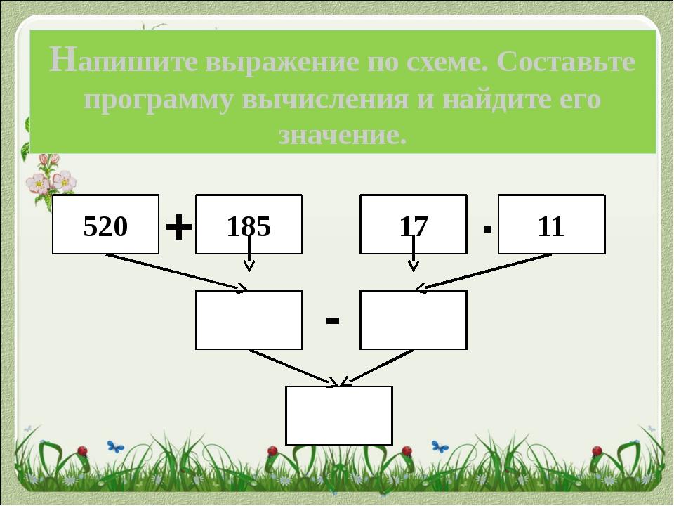 Напишите выражение по схеме. Составьте программу вычисления и найдите его зна...