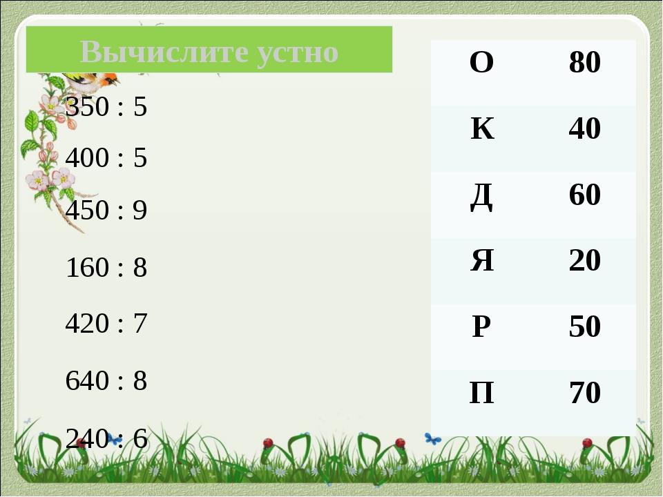 Вычислите устно 350 : 5 400:5 450 :9 160:8 420:7 640 : 8 240:6 О 80 К 40 Д 60...