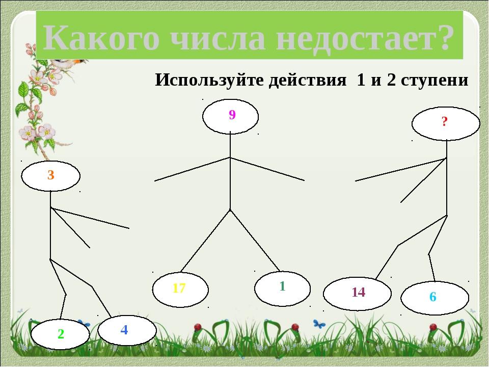 ? 14 6 Какого числа недостает? Используйте действия 1 и 2 ступени 3 4 2 9 1 17