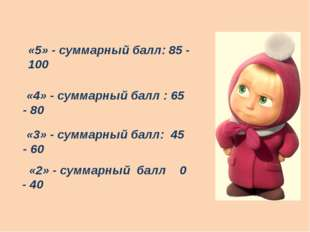 «5» - суммарный балл: 85 - 100 «4» - суммарный балл : 65 - 80 «3» - суммарный