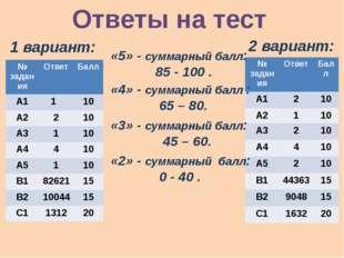 Ответы на тест 1 вариант: 2 вариант: «5» - суммарный балл: 85 - 100 . «4» - с