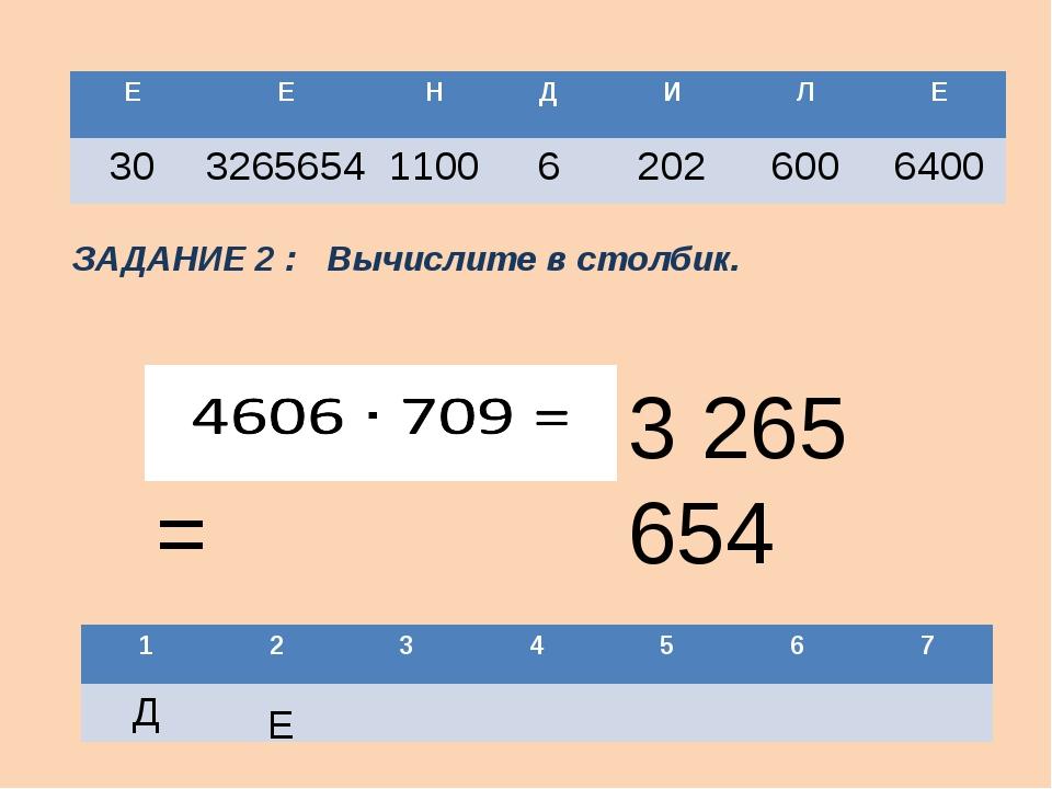 ЗАДАНИЕ 2 : Вычислите в столбик. 3 265 654 Е Е Е Н Д И Л Е 30 3265654 1100 6...