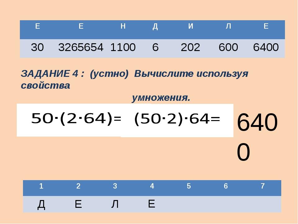 Е ЗАДАНИЕ 4 : (устно) Вычислите используя свойства умножения. 6400 1 2 3 4 5...