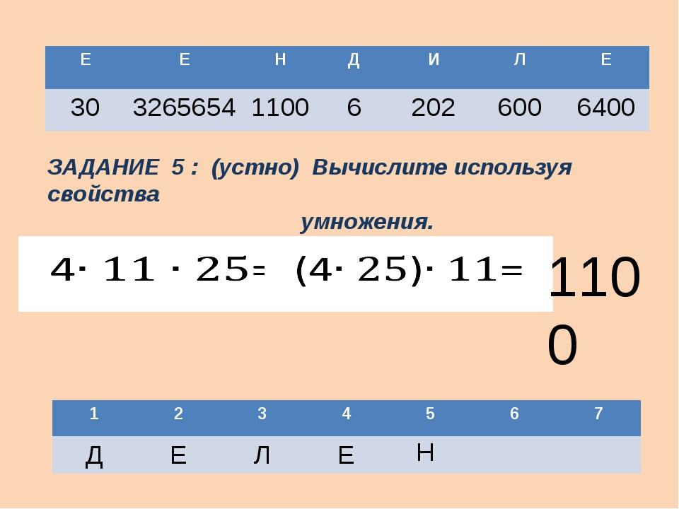 Н ЗАДАНИЕ 5 : (устно) Вычислите используя свойства умножения. 1100 Е Е Н Д И...