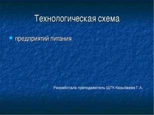 Технологическая схема предприятий питания Разработала преподаватель ЩТК Казыб