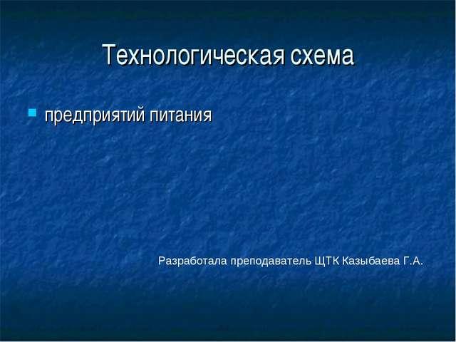 Технологическая схема предприятий питания Разработала преподаватель ЩТК Казыб...