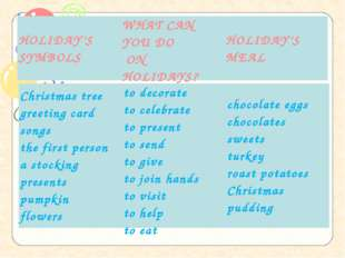 HOLIDAY'S SYMBOLS	WHAT CAN YOU DO  ON HOLIDAYS?	HOLIDAY'S MEAL Christmas tree