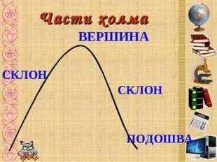 ПОДОШВА ВЕРШИНА СКЛОН СКЛОН Части холма