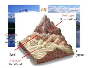 Различие гор по высоте. Высота гор бывает разной. Одни из них возвышаются на