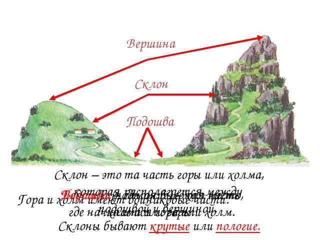 Гора и холм имеют одинаковые части. Подошва Подошва (подножие) – это место, г...