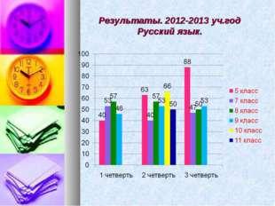 Результаты. 2012-2013 уч.год Русский язык.