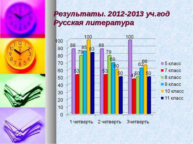 Результаты. 2012-2013 уч.год Русская литература