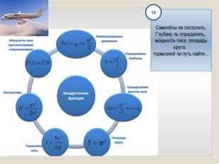 Самолёты ли построить, Глубину ль определить, мощность тока, площадь круга,