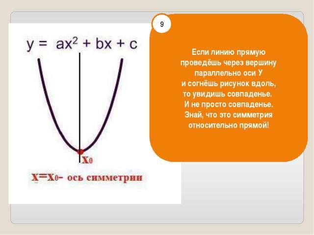 Если линию прямую проведёшь через вершину параллельно оси У и согнёшь рисунок...