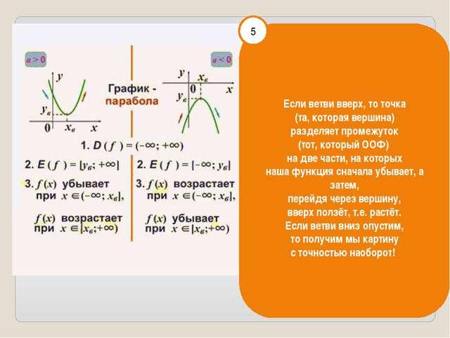 Если ветви вверх, то точка (та, которая вершина) разделяет промежуток (тот,...