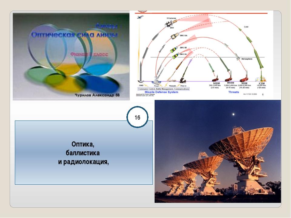 Оптика, баллистика и радиолокация, 16