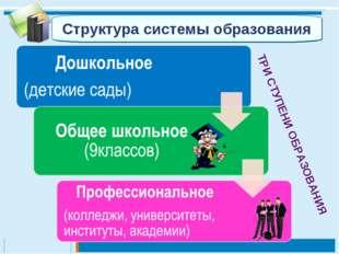 ТРИ СТУПЕНИ ОБРАЗОВАНИЯ Структура системы образования