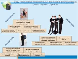 Виды современных образовательных технологий, используемых на разных ступенях