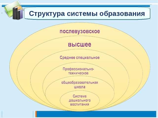 . Структура системы образования