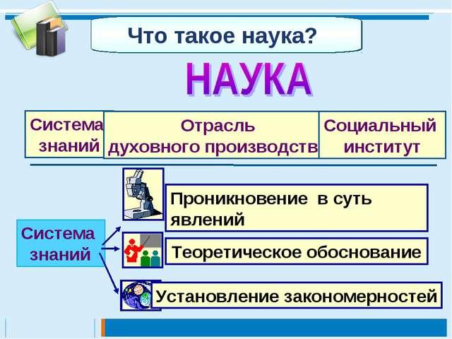 Система знаний Отрасль духовного производства Социальный институт Система зна...