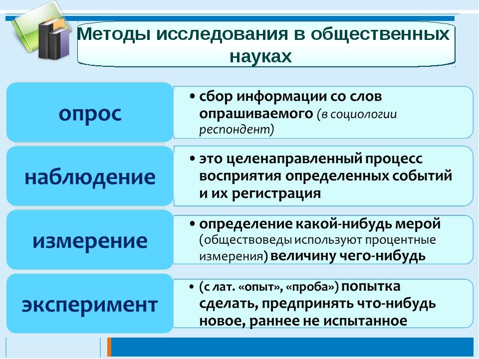Методы исследования в общественных науках
