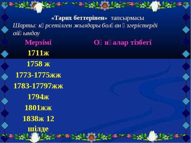 «Тарих беттерінен» тапсырмасы Шарты: көрсетілген жылдары болған өзгерісте...