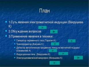 План 1.Суть явления электромагнитной индукции (Вахрушева К) 2.Обсуждение вопр