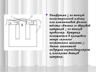 Диафрагма 2 из тонкой полистирольной плёнки или алюминиевой фольги жёстко свя