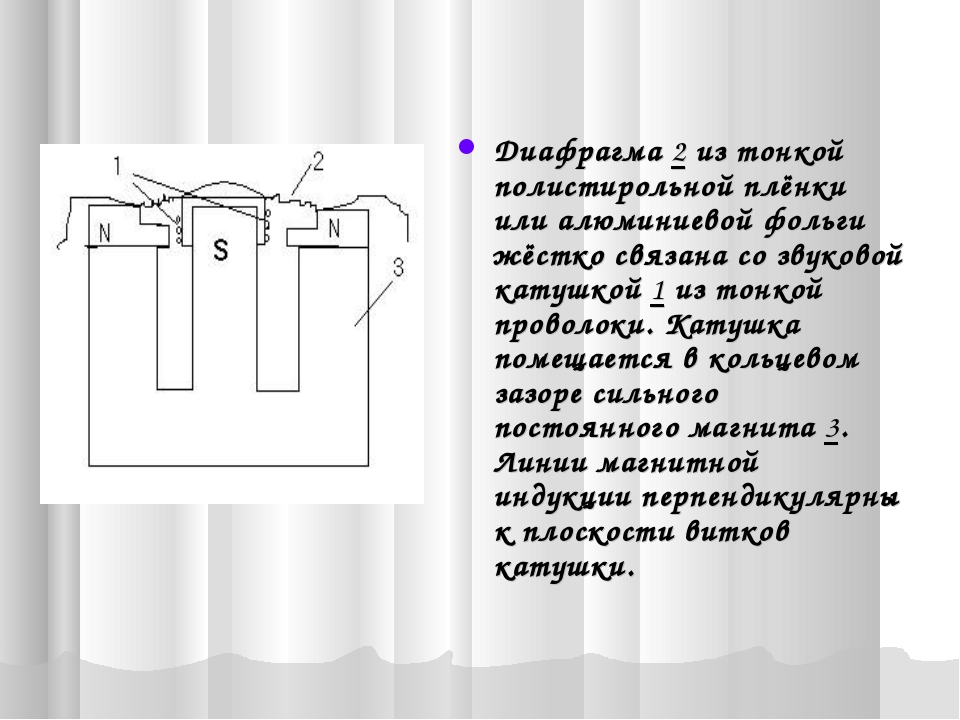 Диафрагма 2 из тонкой полистирольной плёнки или алюминиевой фольги жёстко свя...