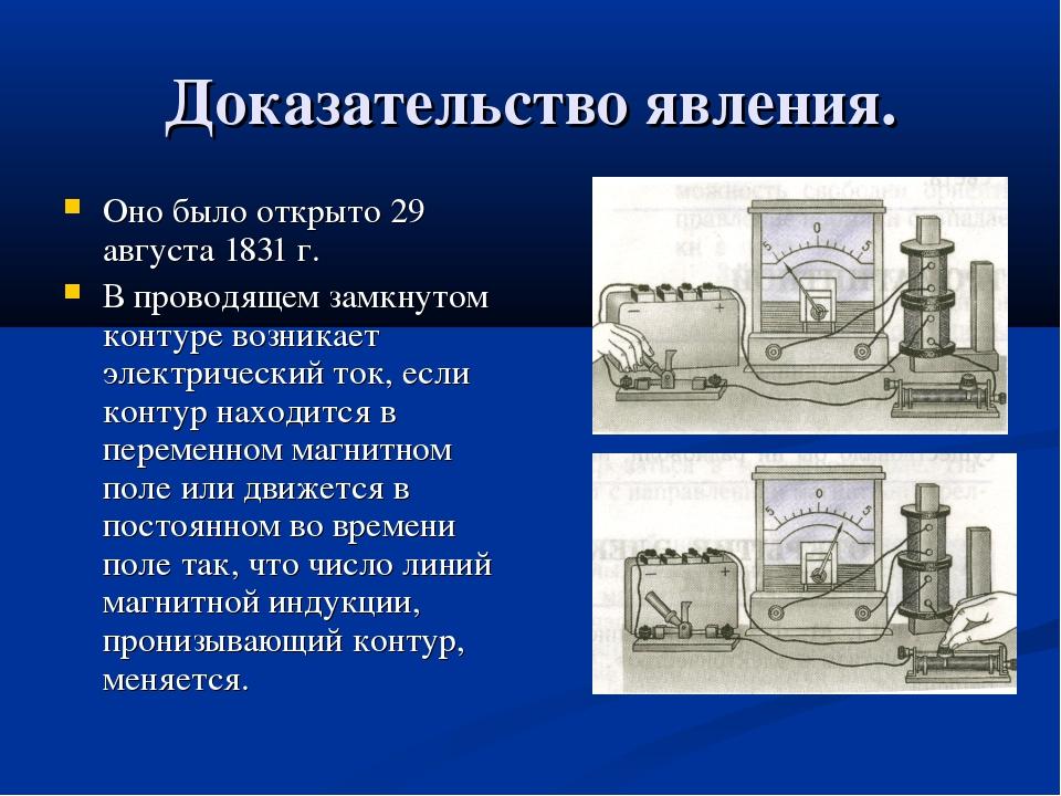 Доказательство явления. Оно было открыто 29 августа 1831 г. В проводящем замк...