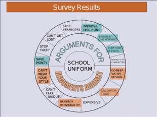 SCHOOL UNIFORM SAVE MONEY STOP THEFT CAN'T GET LOST STOP STRANGERS IMPROVE DI