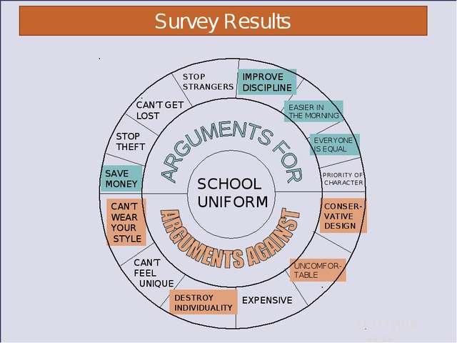 SCHOOL UNIFORM SAVE MONEY STOP THEFT CAN'T GET LOST STOP STRANGERS IMPROVE DI...